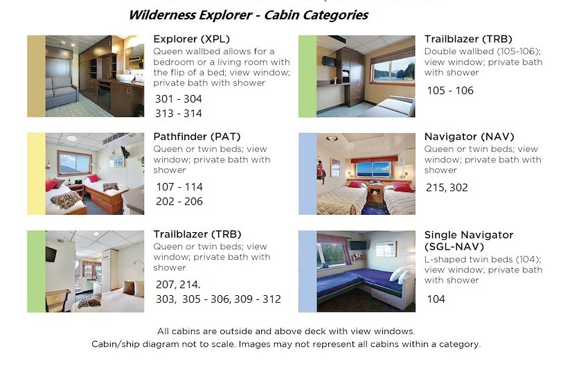 Wilderness Explorer Cabins and categories